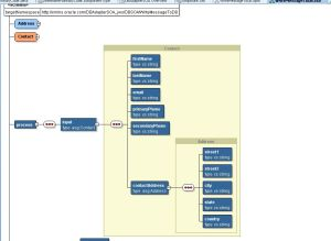 BPEL Process Schema with user-defined complex types