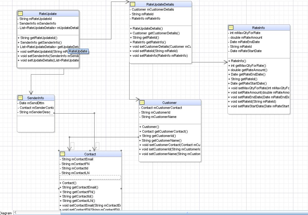 pojo business objects and uml diagrams in jdeveloper  g   the    additionally  looks like you can take your business objects in pojo form and create db entities out of these too  i have yet to test this